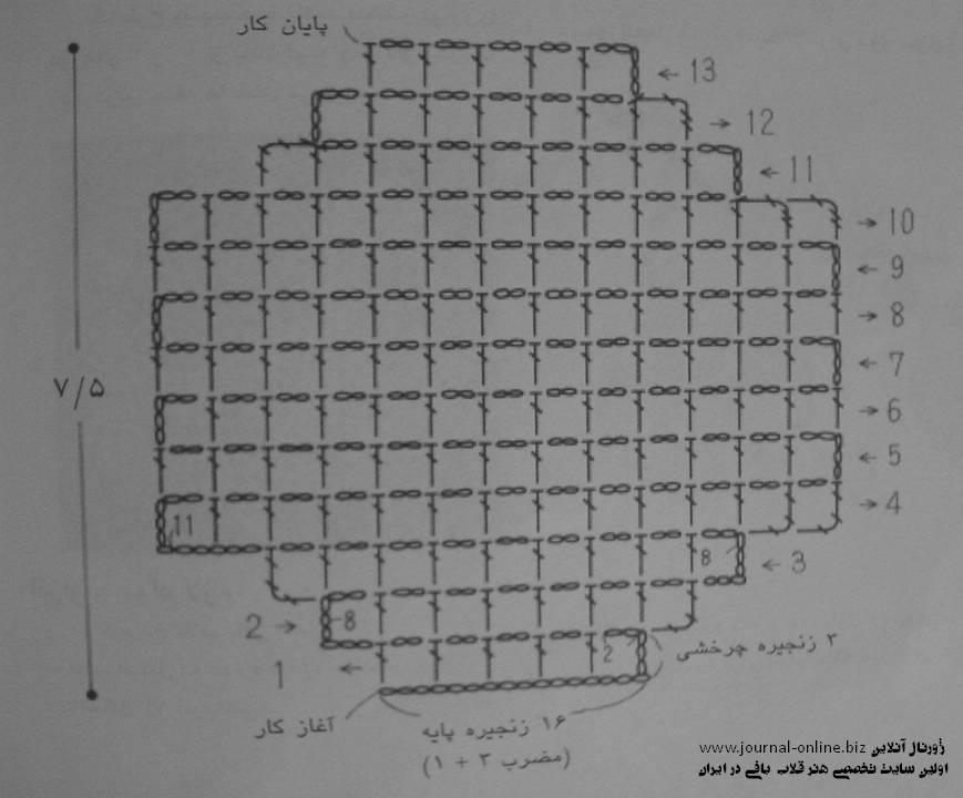 آموزش مربع بافی در هنر قلاب بافی